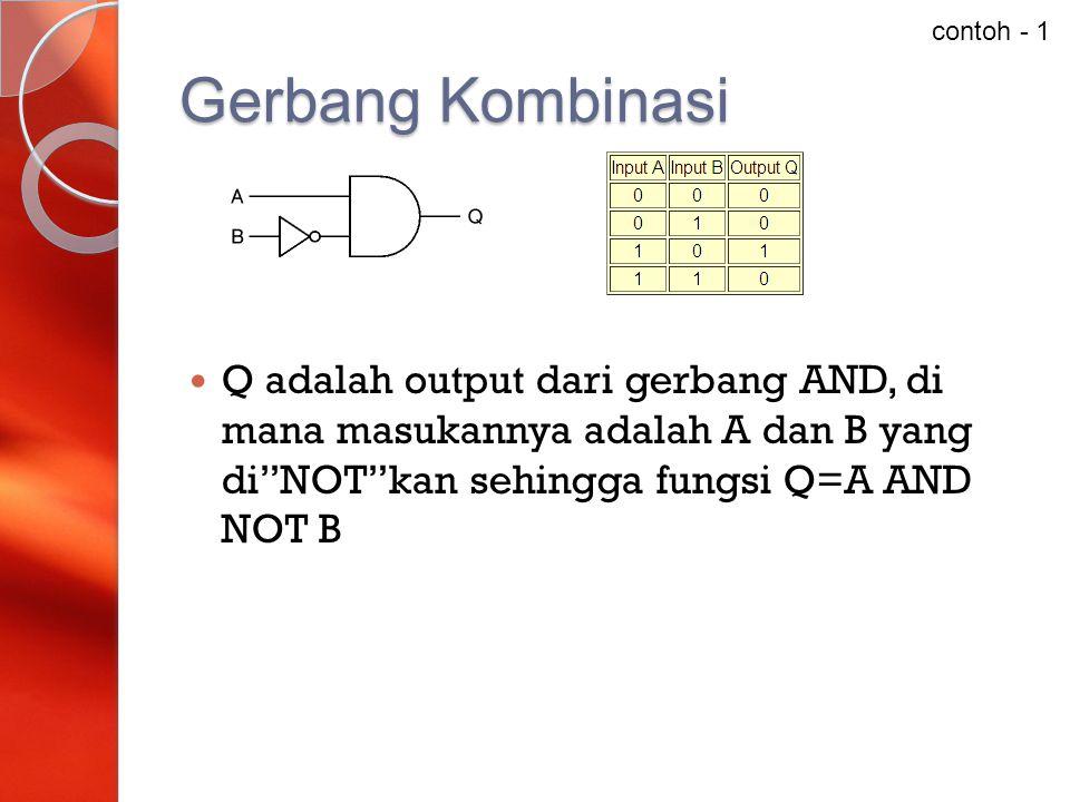 """Gerbang Kombinasi Q adalah output dari gerbang AND, di mana masukannya adalah A dan B yang di""""NOT""""kan sehingga fungsi Q=A AND NOT B contoh - 1"""