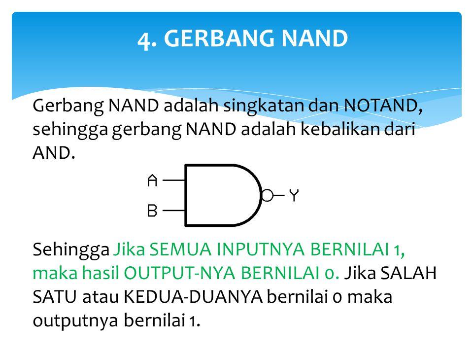 4. GERBANG NAND Gerbang NAND adalah singkatan dan NOTAND, sehingga gerbang NAND adalah kebalikan dari AND. Sehingga Jika SEMUA INPUTNYA BERNILAI 1, ma