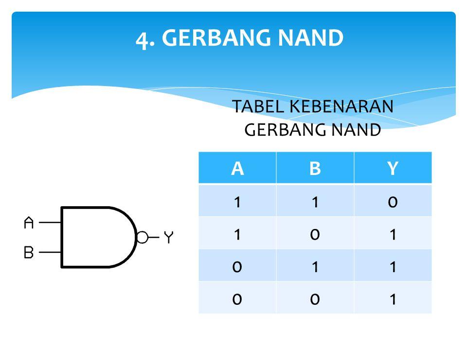 4. GERBANG NAND ABY 110 101 011 001 TABEL KEBENARAN GERBANG NAND