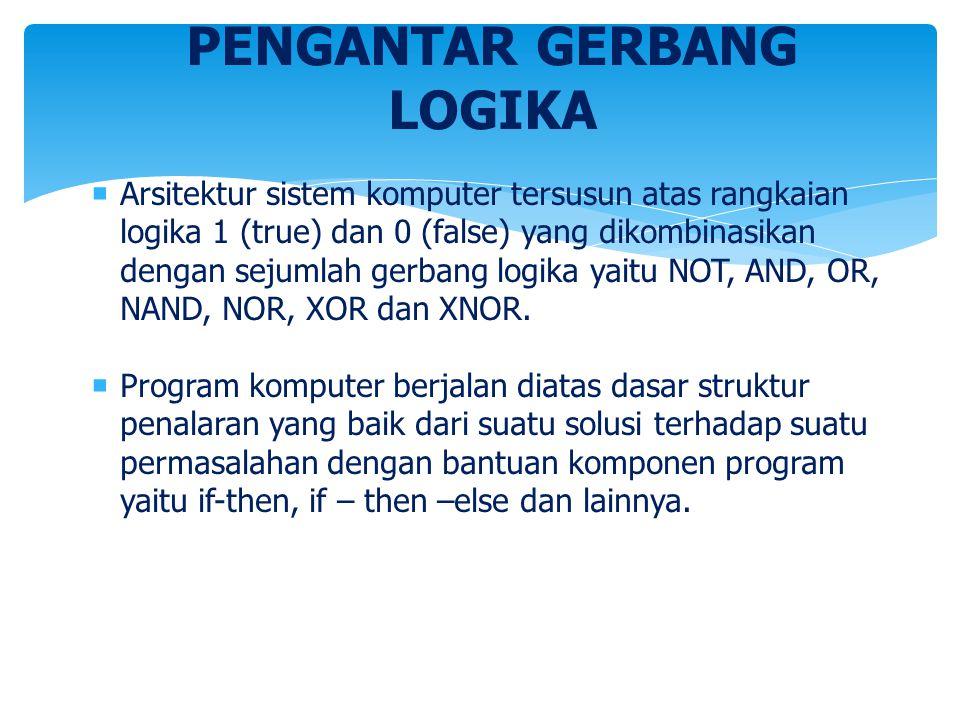  Arsitektur sistem komputer tersusun atas rangkaian logika 1 (true) dan 0 (false) yang dikombinasikan dengan sejumlah gerbang logika yaitu NOT, AND, OR, NAND, NOR, XOR dan XNOR.