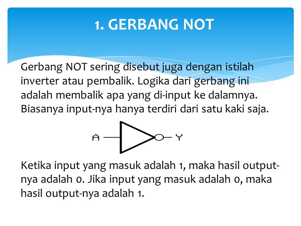 1. GERBANG NOT Gerbang NOT sering disebut juga dengan istilah inverter atau pembalik. Logika dari gerbang ini adalah membalik apa yang di-input ke dal
