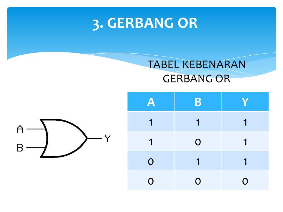 3. GERBANG OR ABY 111 101 011 000 TABEL KEBENARAN GERBANG OR