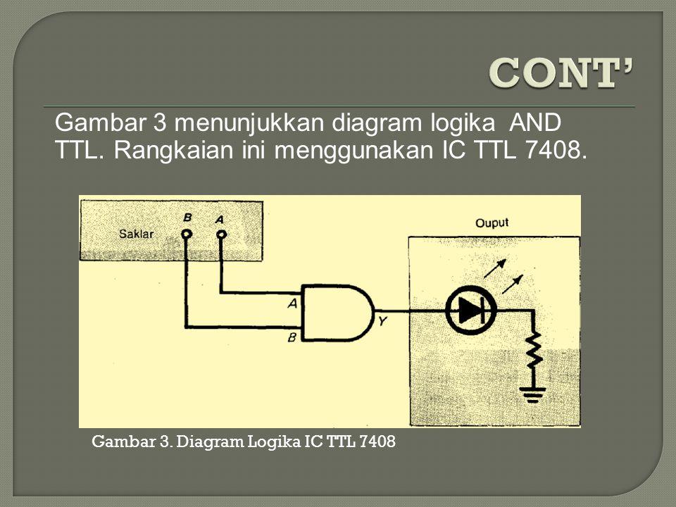 Gambar 3 menunjukkan diagram logika AND TTL. Rangkaian ini menggunakan IC TTL 7408. Gambar 3. Diagram Logika IC TTL 7408