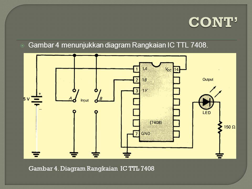  Gambar 4 menunjukkan diagram Rangkaian IC TTL 7408. Gambar 4. Diagram Rangkaian IC TTL 7408
