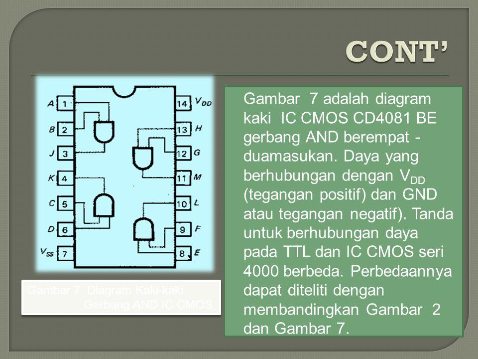 Gambar 7 adalah diagram kaki IC CMOS CD4081 BE gerbang AND berempat - duamasukan. Daya yang berhubungan dengan V DD (tegangan positif) dan GND atau te