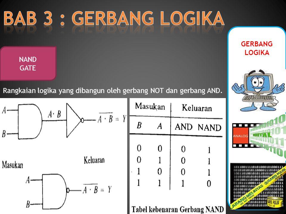GERBANG LOGIKA NAND GATE Rangkaian logika yang dibangun oleh gerbang NOT dan gerbang AND.
