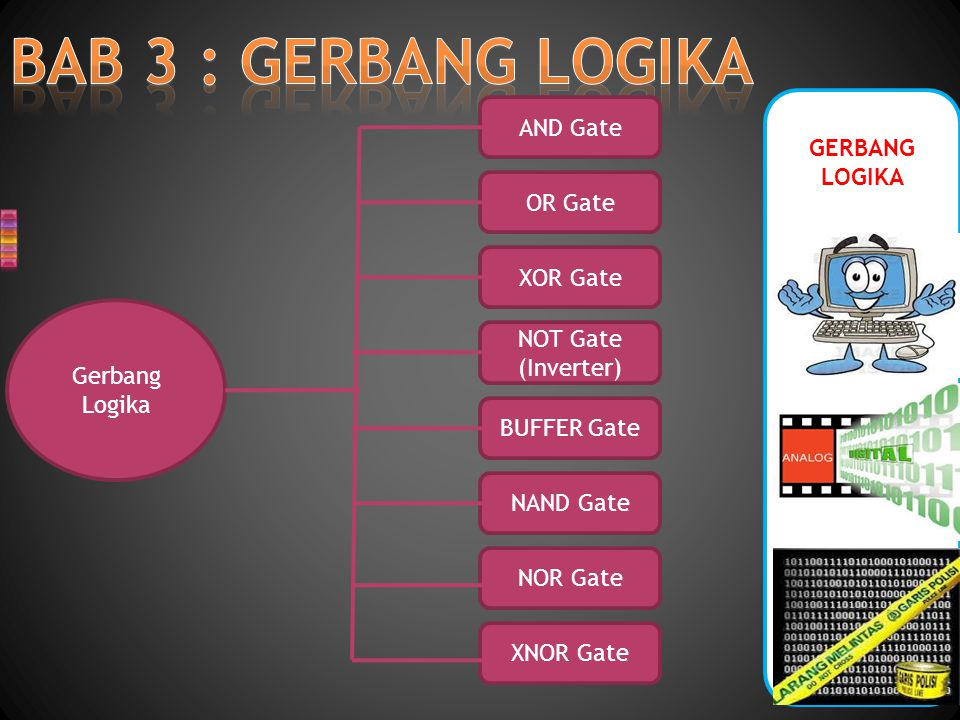 Gerbang Logika GERBANG LOGIKA AND Gate NAND Gate XOR Gate NOT Gate (Inverter) BUFFER Gate OR Gate NOR Gate XNOR Gate