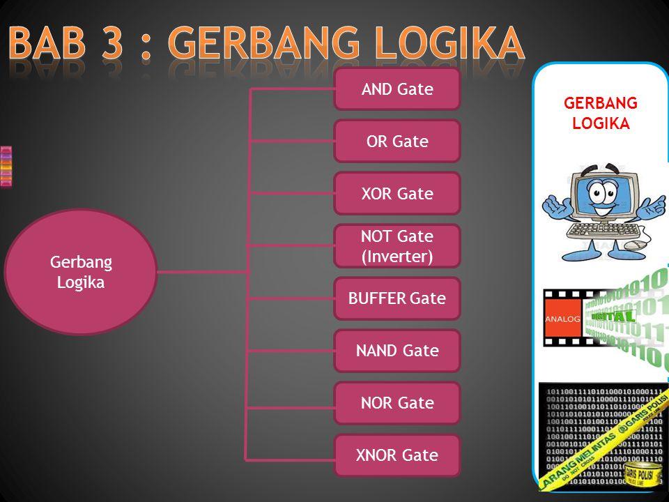 GERBANG LOGIKA XNOR GATE Gerbang XNOR (Exclusive NOT-OR) merupakan rangkaian logika yang dibangun oleh gerbang NOT dan gerbang XOR.