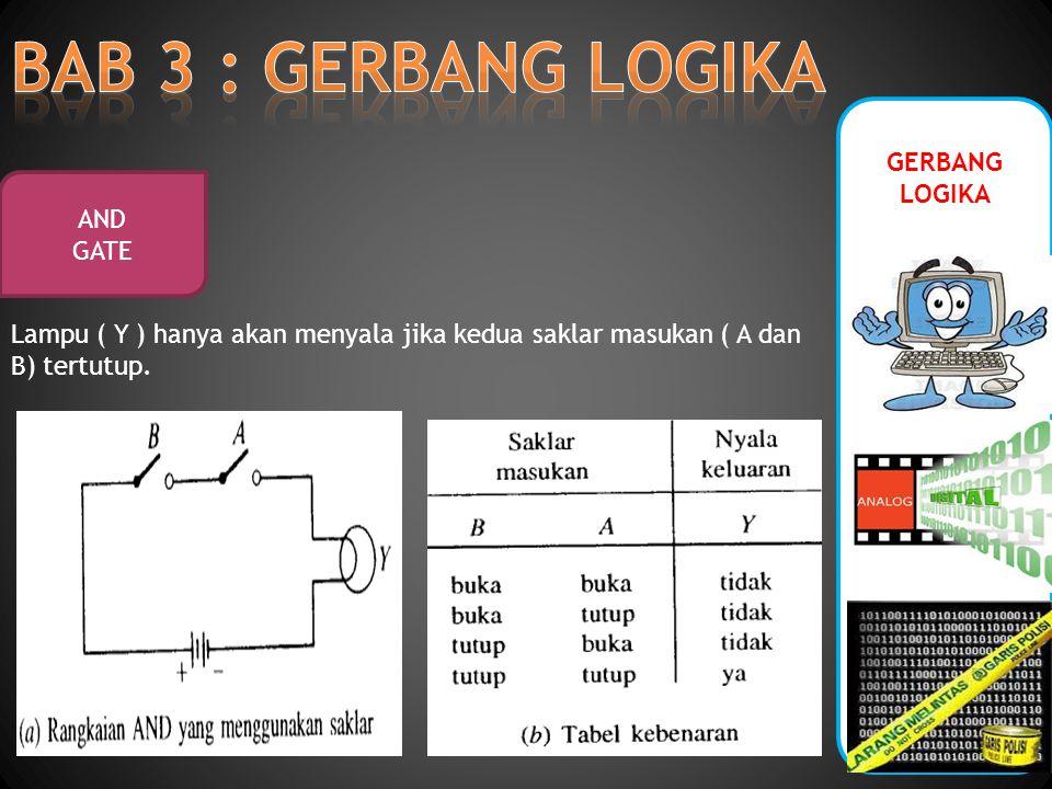 GERBANG LOGIKA AND GATE Lampu ( Y ) hanya akan menyala jika kedua saklar masukan ( A dan B) tertutup.