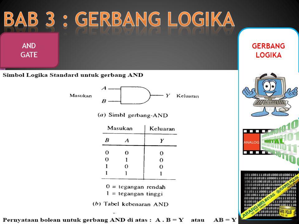 GERBANG LOGIKA OR GATE Lampu (Y) akan menyala bila saklar A atau B tertutup.