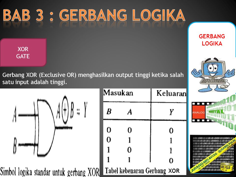 GERBANG LOGIKA NOT GATE Disebut juga pembalik (inverter), hanya mempunyai satu masukan dan satu keluaran, dimana output selalu merupakan kebalikan inputnya.