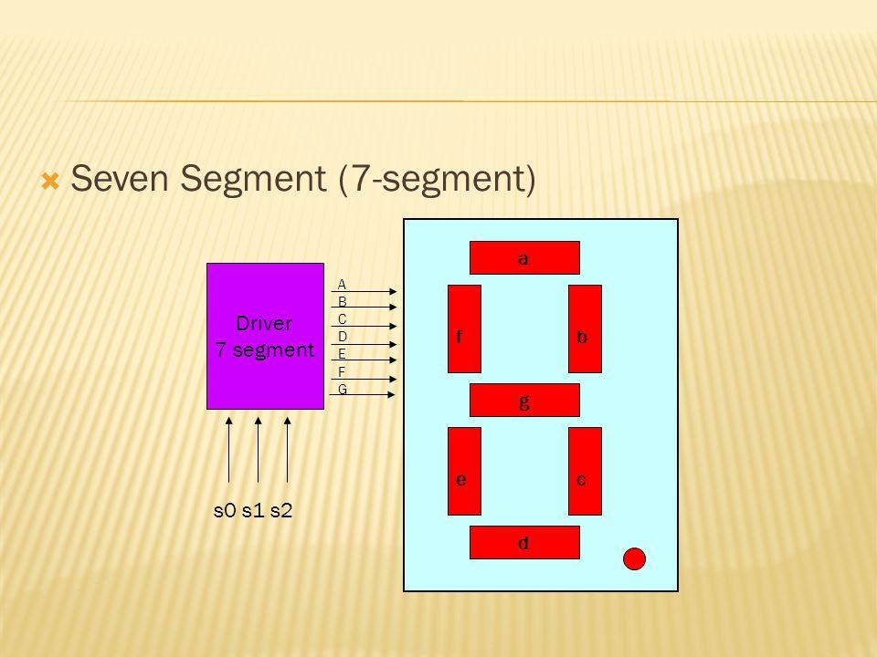  Seven Segment (7-segment) f a b g ec d Driver 7 segment s0 s1 s2 ABCDEFGABCDEFG