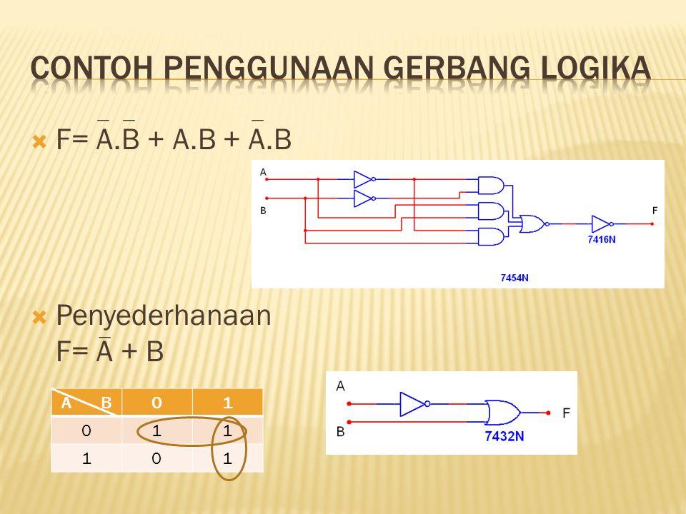  F= A.B + A.B + A.B  Penyederhanaan F= A + B A B01 011 101