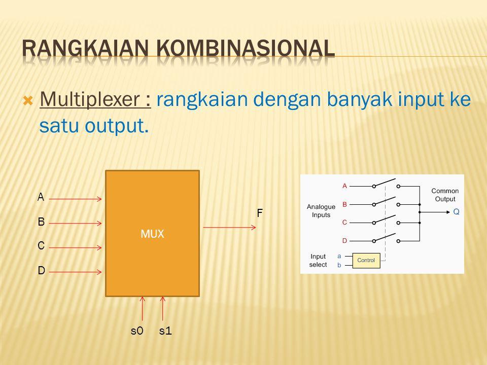  Multiplexer : rangkaian dengan banyak input ke satu output. MUX A C B s0 D s1 F