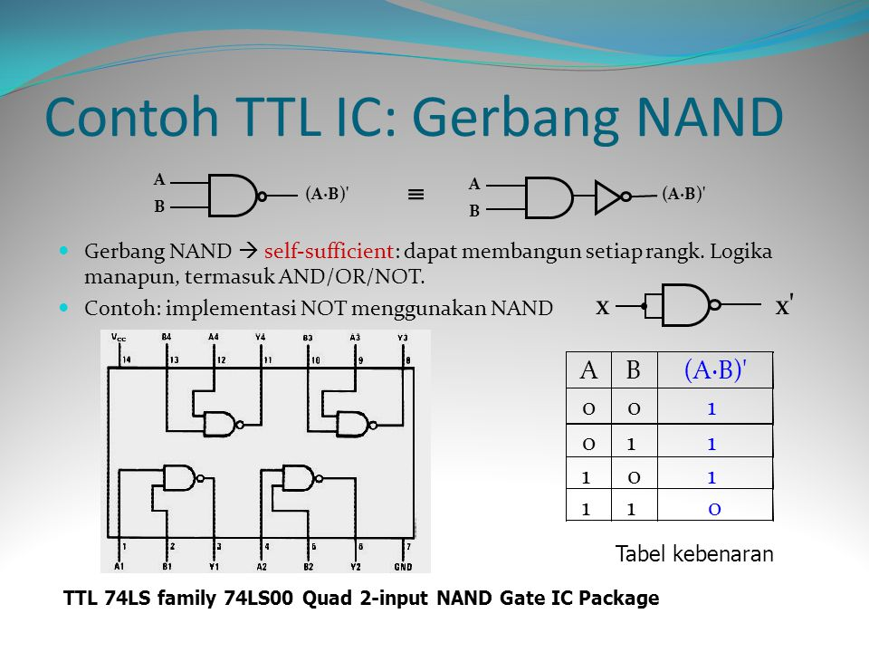 ABAB (A·B)' ABAB  TTL 74LS family 74LS00 Quad 2-input NAND Gate IC Package Contoh TTL IC: Gerbang NAND Gerbang NAND  self-sufficient: dapat membangu