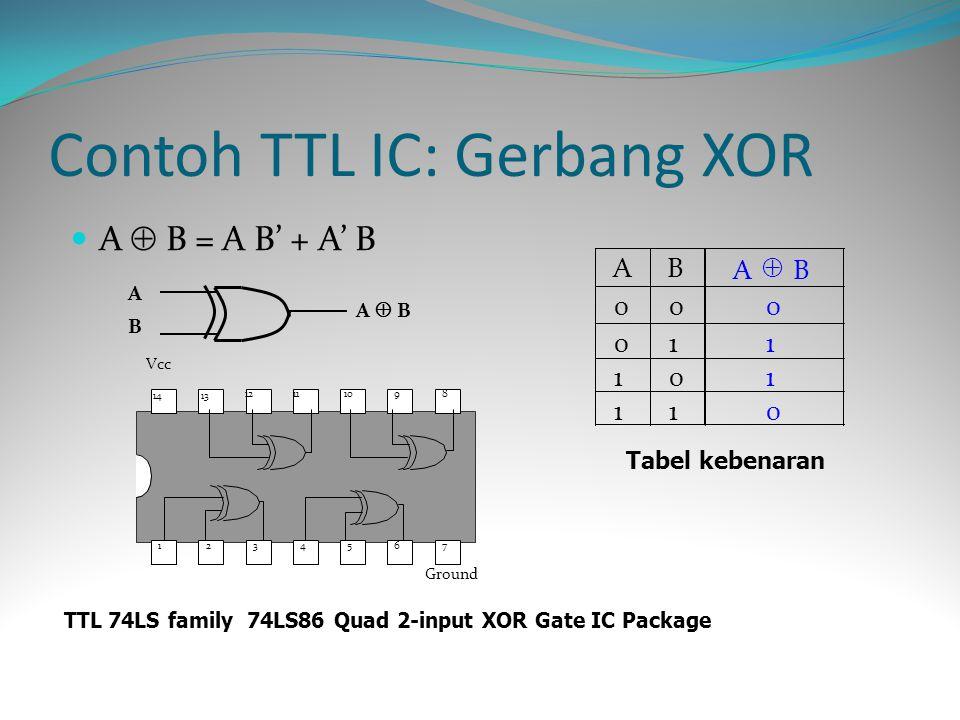 1234567 89101112 1314 Ground Vcc A  B = A B' + A' B ABAB A  B AB A  B 000 011 101 110 Tabel kebenaran TTL 74LS family 74LS86 Quad 2-input XOR Gate IC Package Contoh TTL IC: Gerbang XOR