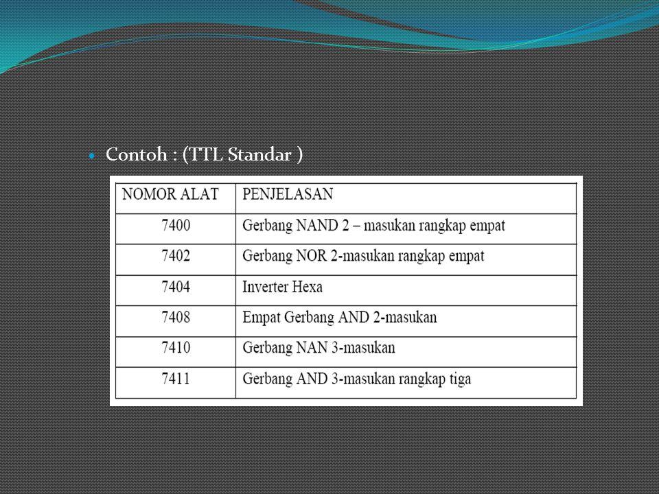 AA A 1234567 8910 11 12 1314 Ground Vcc TTL 74LS family 74LS04 Hex Inverter IC Package Tabel kebenaran Contoh TTL IC: Inverter