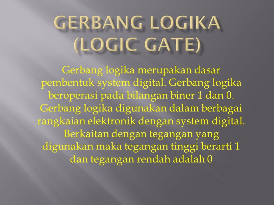 TABEL KEBENARAN NAND GATE COutput ABY 001 011 101 110