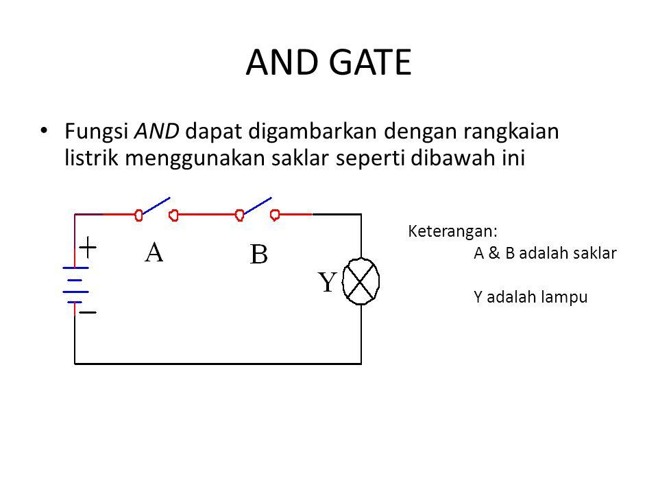 LOGIKA AND GATE Jika saklar dibuka maka berlogika 0, jika saklar ditutup disebut berlogika 1.