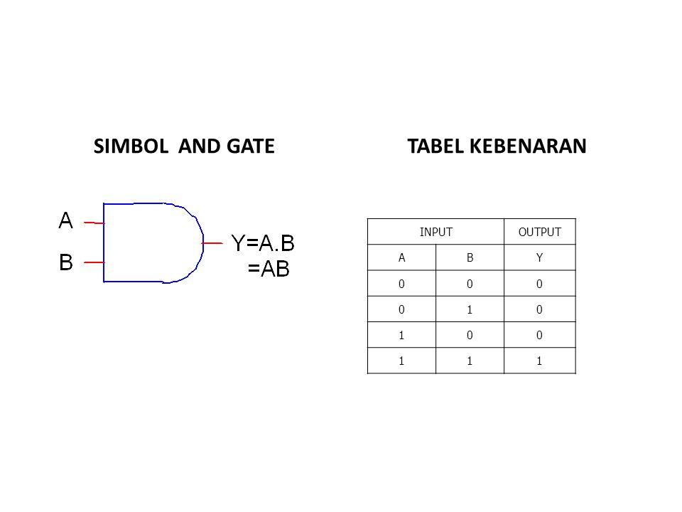 OR GATE Funsi OR dapat digambarkan dengan rangkaian seperti dibawah ini Keterangan: A dan B =Saklar Y= lampu