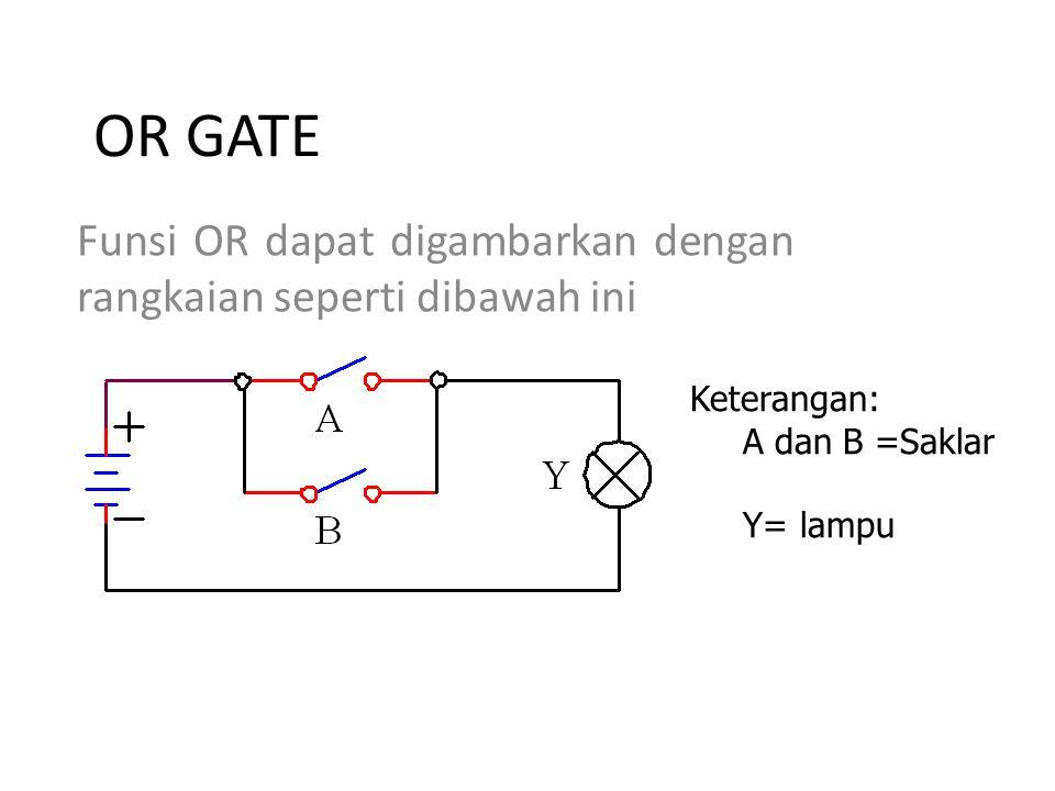 EX-OR GATE Gerbang X-OR akan memberikan output berlogika 1 jika jumlah logika jumlah logika 1 pada inputnya ganjil.