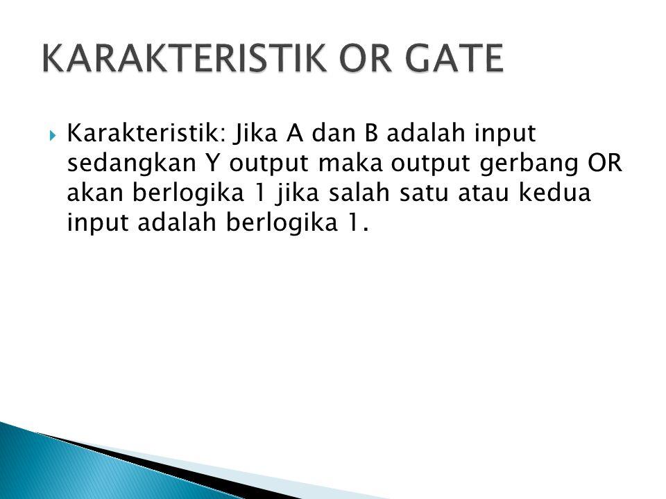 NOT GATE Fungsi NOT dapat digambarkan dengan rangkaian seperti gambar dibawah ini: Jika saklar dibuka maka berlogika 0, jika saklar ditutup disebut berlogika 1.