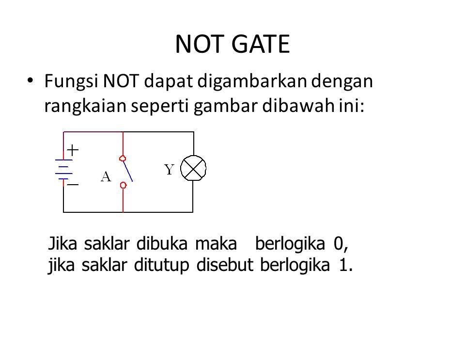 Karakteristik: Jika adalah input, output adalah kebalikan dari input.