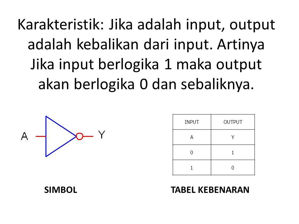 NAND GATE NAND adalah rangkaian dari NOT AND.