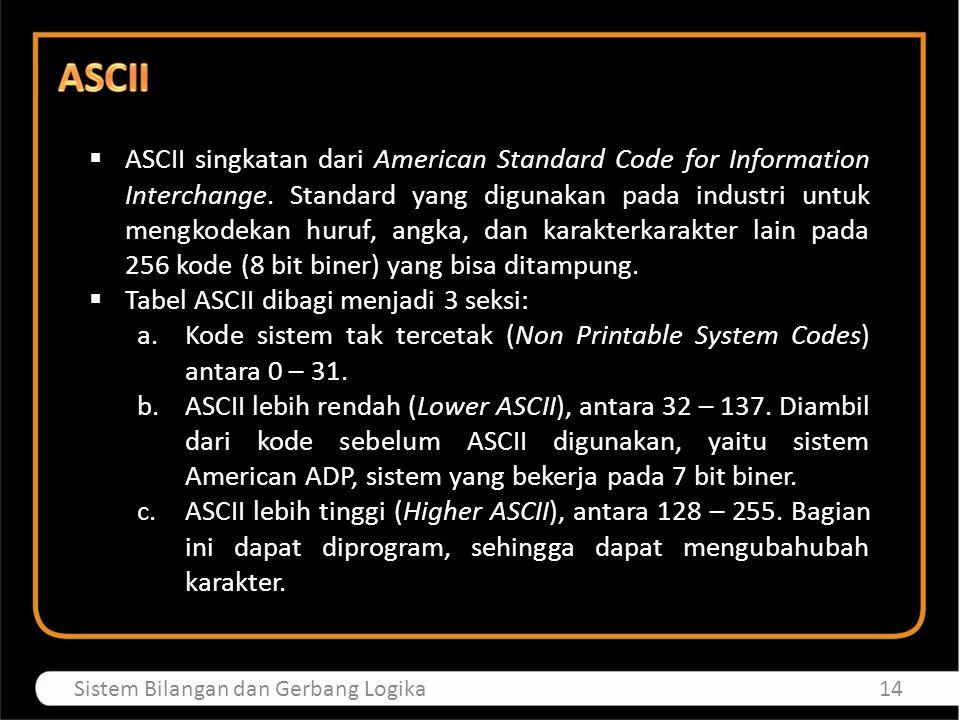  ASCII singkatan dari American Standard Code for Information Interchange. Standard yang digunakan pada industri untuk mengkodekan huruf, angka, dan k