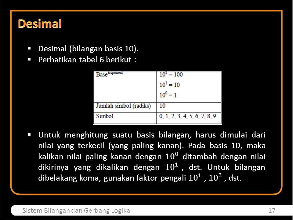17Sistem Bilangan dan Gerbang Logika