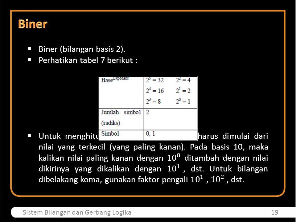 19Sistem Bilangan dan Gerbang Logika