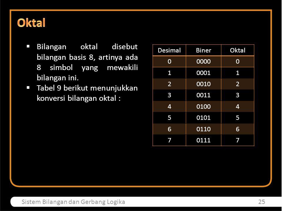  Bilangan oktal disebut bilangan basis 8, artinya ada 8 simbol yang mewakili bilangan ini.  Tabel 9 berikut menunjukkan konversi bilangan oktal : 25
