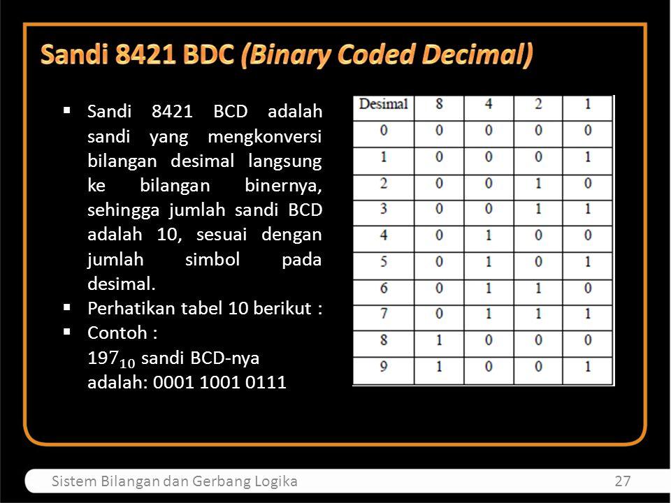 27Sistem Bilangan dan Gerbang Logika