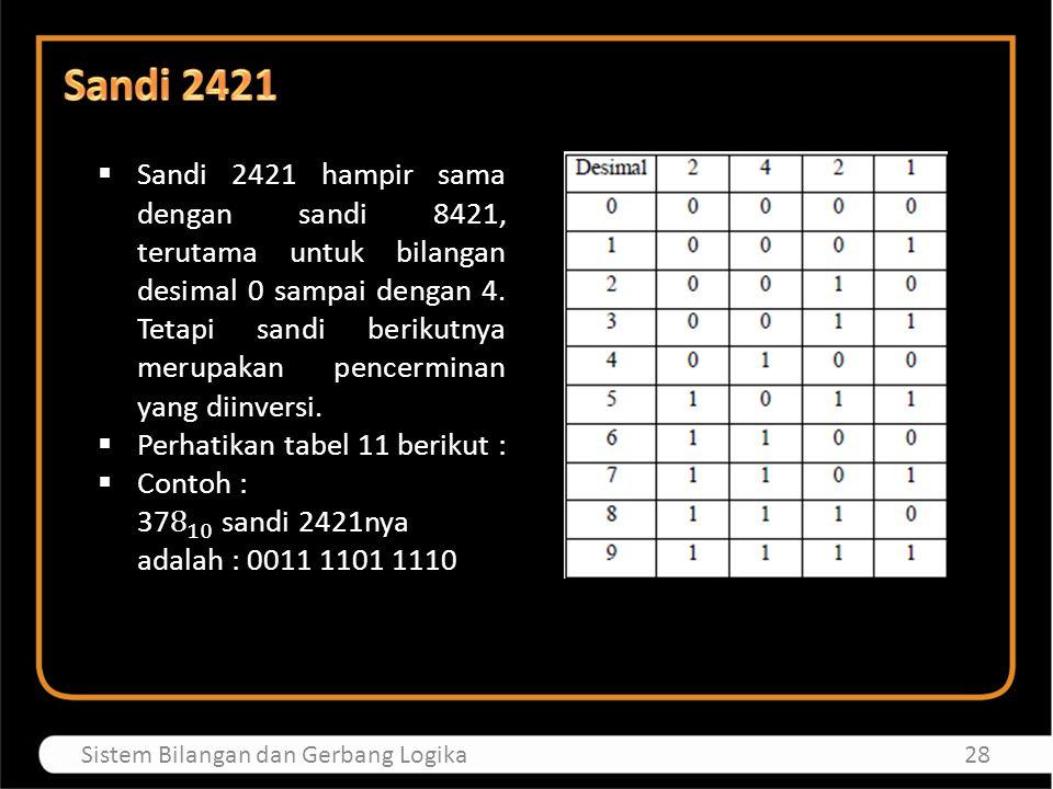 28Sistem Bilangan dan Gerbang Logika