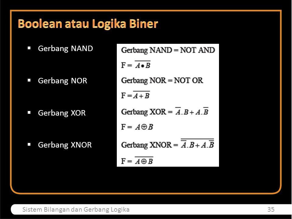 35Sistem Bilangan dan Gerbang Logika  Gerbang NAND  Gerbang NOR  Gerbang XOR  Gerbang XNOR