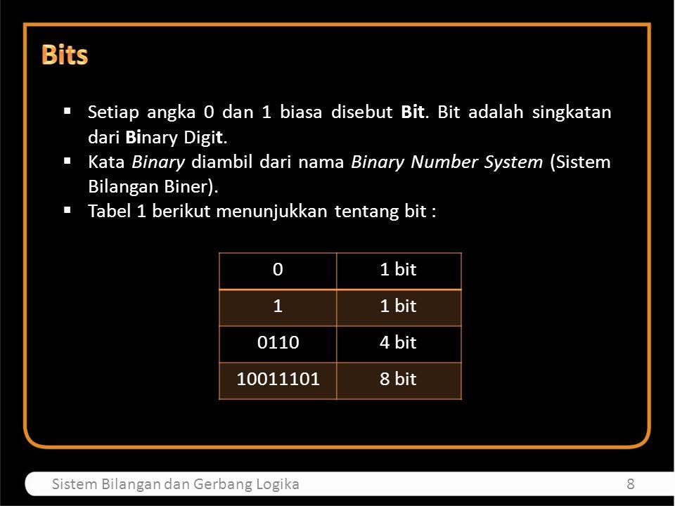 Setiap angka 0 dan 1 biasa disebut Bit. Bit adalah singkatan dari Binary Digit.  Kata Binary diambil dari nama Binary Number System (Sistem Bilanga