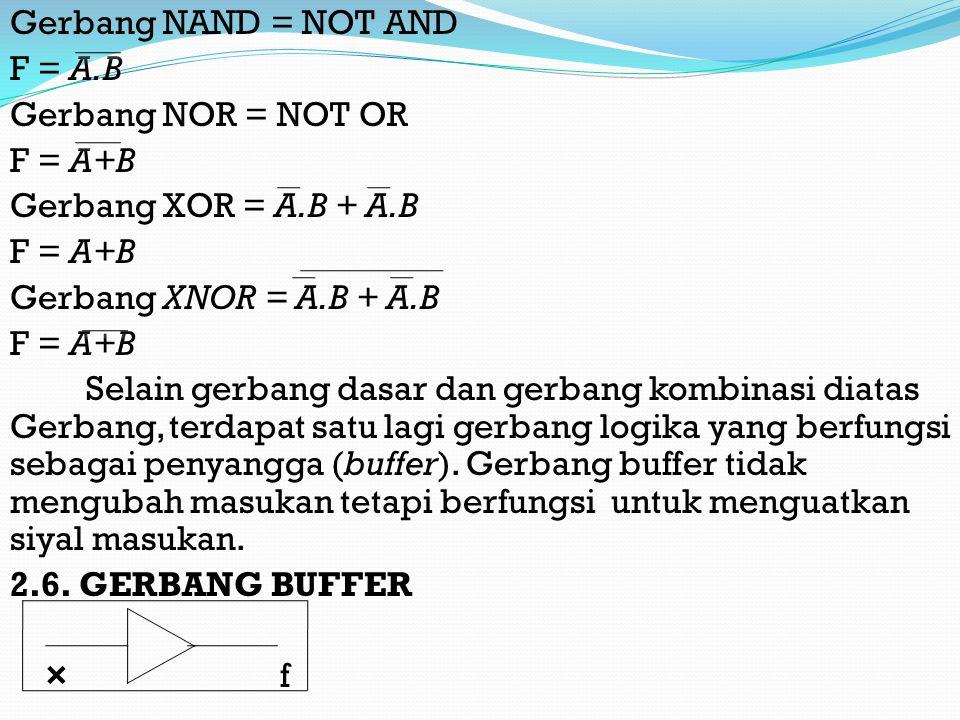 Gerbang NAND = NOT AND F = A.B Gerbang NOR = NOT OR F = A+B Gerbang XOR = A.B + A.B F = A+B Gerbang XNOR = A.B + A.B F = A+B Selain gerbang dasar dan gerbang kombinasi diatas Gerbang, terdapat satu lagi gerbang logika yang berfungsi sebagai penyangga (buffer).