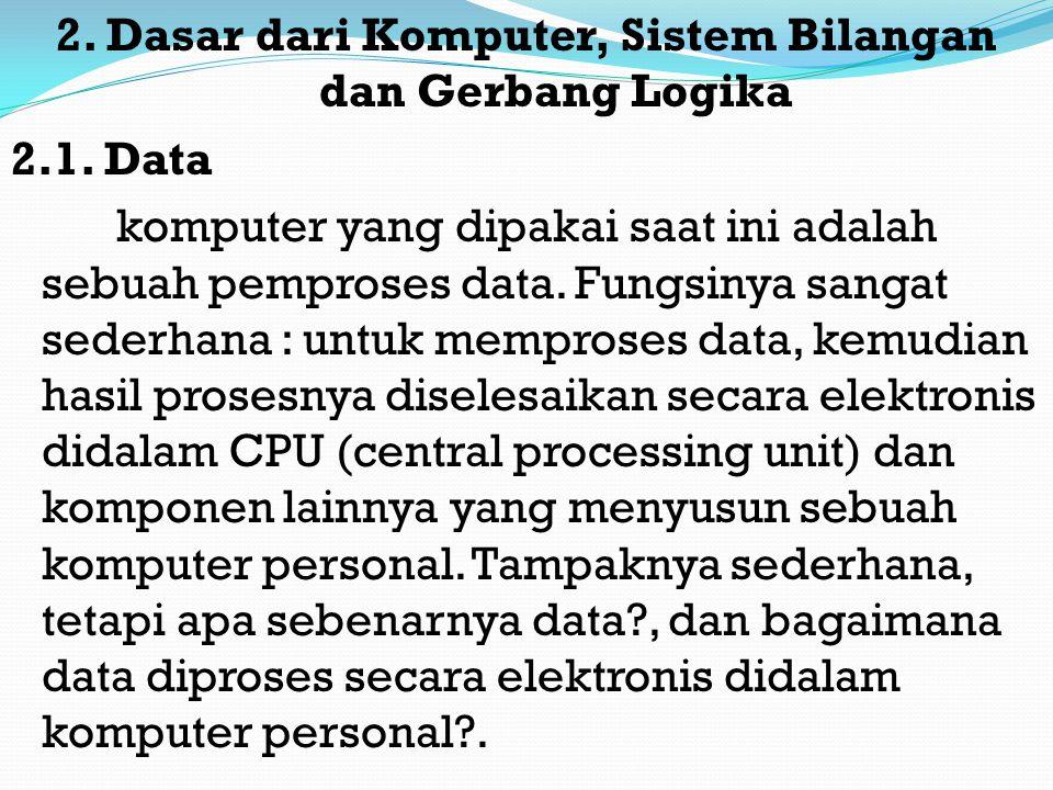 2.Dasar dari Komputer, Sistem Bilangan dan Gerbang Logika 2.1.