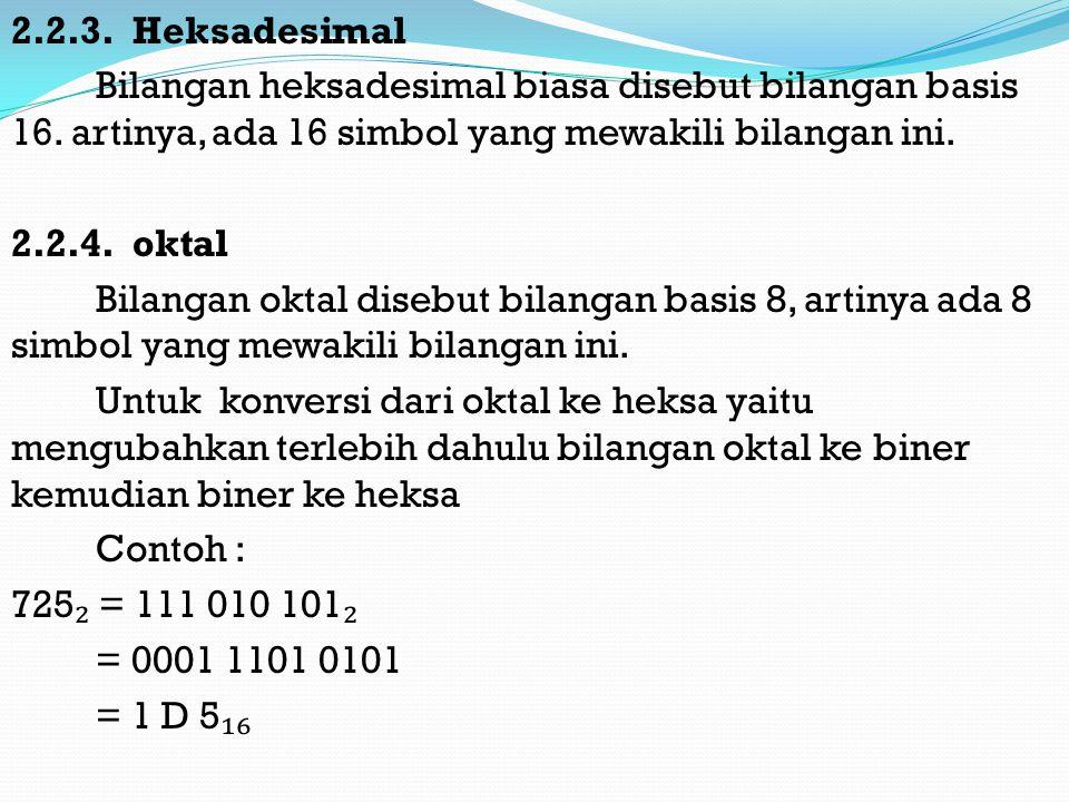 2.2.3.Heksadesimal Bilangan heksadesimal biasa disebut bilangan basis 16.