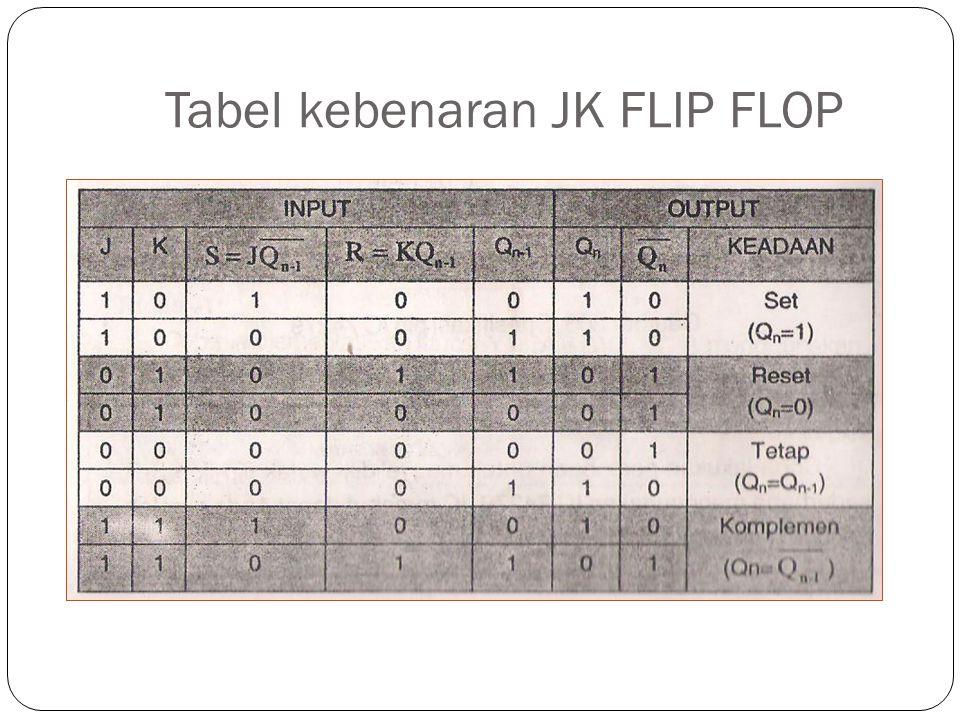 Tabel kebenaran JK FLIP FLOP