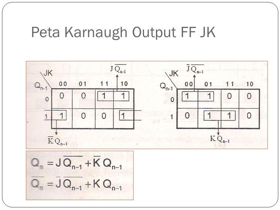 Peta Karnaugh Output FF JK