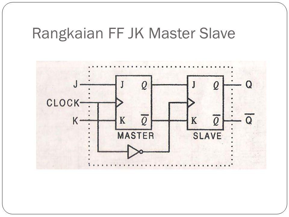 Rangkaian FF JK Master Slave