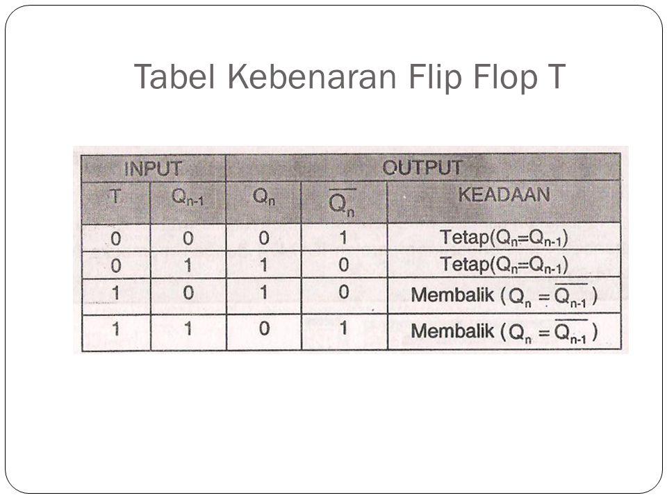Tabel Kebenaran Flip Flop T
