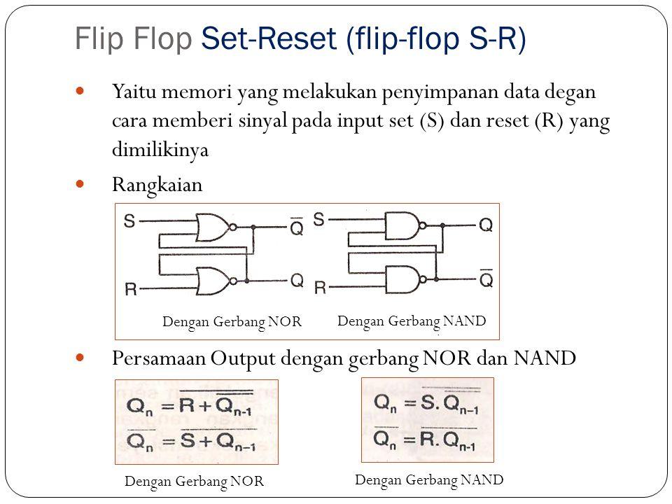 Flip Flop Set-Reset (flip-flop S-R) Yaitu memori yang melakukan penyimpanan data degan cara memberi sinyal pada input set (S) dan reset (R) yang dimil