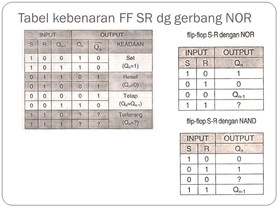 Tabel kebenaran FF SR dg gerbang NOR