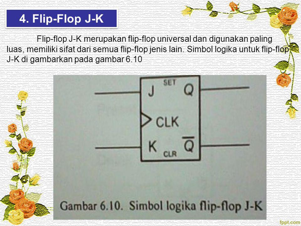 4. Flip-Flop J-K Flip-flop J-K merupakan flip-flop universal dan digunakan paling luas, memiliki sifat dari semua flip-flop jenis lain. Simbol logika