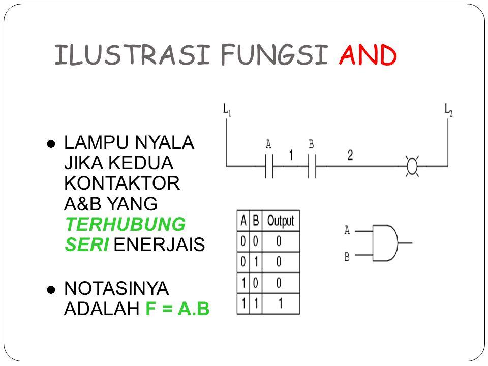 ILUSTRASI FUNGSI AND LAMPU NYALA JIKA KEDUA KONTAKTOR A&B YANG TERHUBUNG SERI ENERJAIS NOTASINYA ADALAH F = A.B