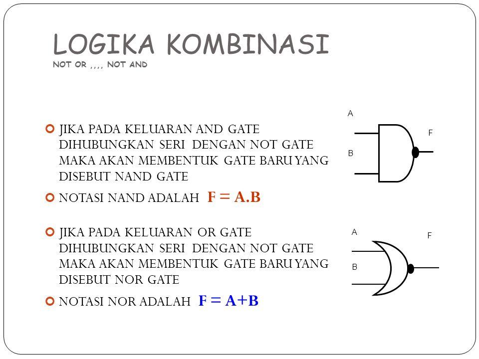 LOGIKA KOMBINASI NOT OR,,,, NOT AND JIKA PADA KELUARAN AND GATE DIHUBUNGKAN SERI DENGAN NOT GATE MAKA AKAN MEMBENTUK GATE BARU YANG DISEBUT NAND GATE