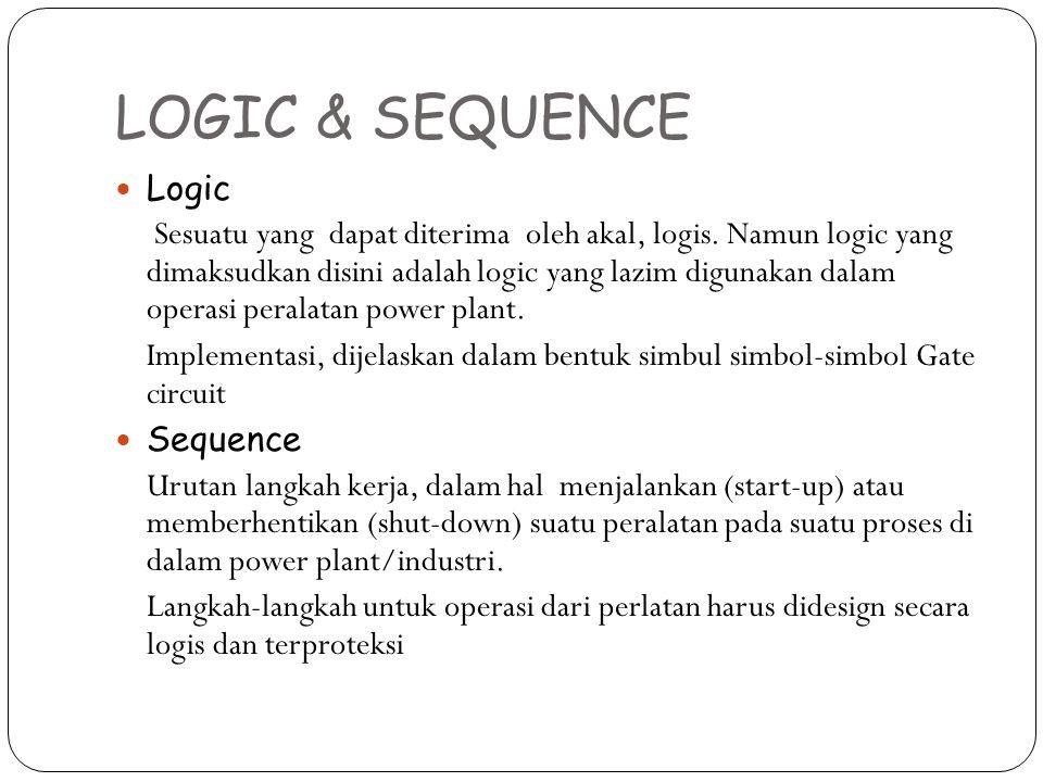LOGIC & SEQUENCE Logic Sesuatu yang dapat diterima oleh akal, logis. Namun logic yang dimaksudkan disini adalah logic yang lazim digunakan dalam opera