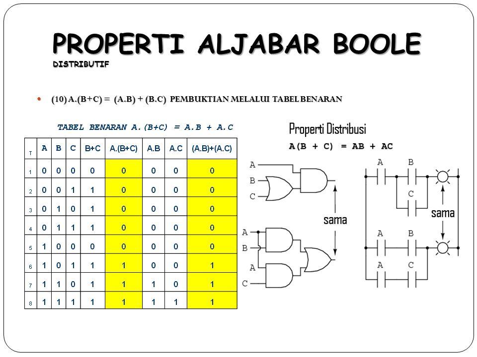 PROPERTI ALJABAR BOOLE DISTRIBUTIF (10) A.(B+C) = (A.B) + (B.C) PEMBUKTIAN MELALUI TABEL BENARAN (10) A.(B+C) = (A.B) + (B.C) PEMBUKTIAN MELALUI TABEL
